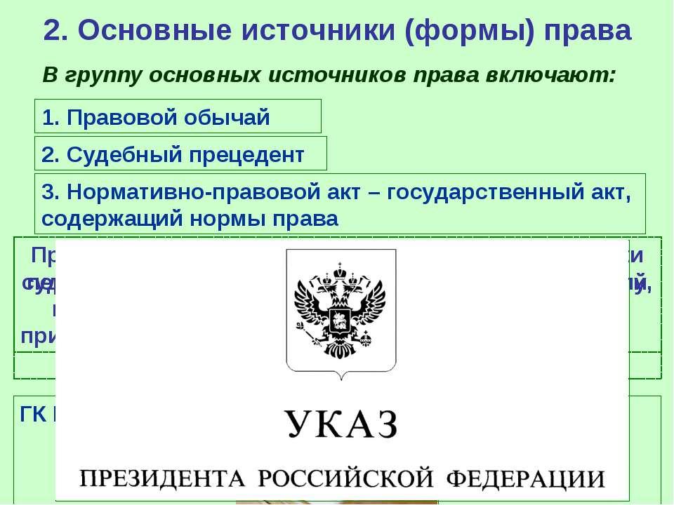 2. Основные источники (формы) права В группу основных источников права включа...