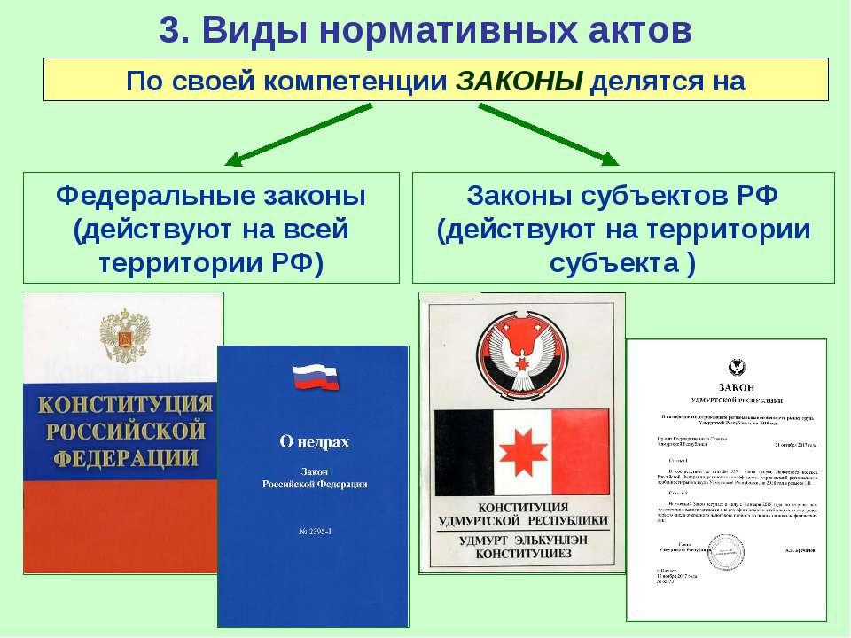 3. Виды нормативных актов По своей компетенции ЗАКОНЫ делятся на Федеральные ...