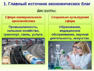 1. Главный источник экономических благ Сфера материального производства Две г...