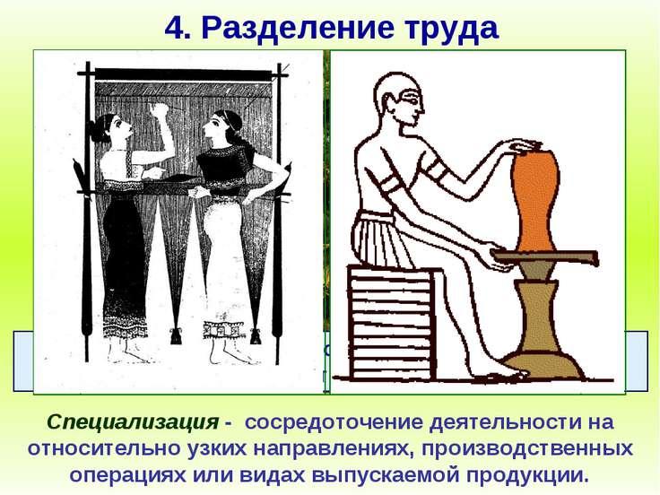 4. Разделение труда Специализация - сосредоточение деятельности на относитель...