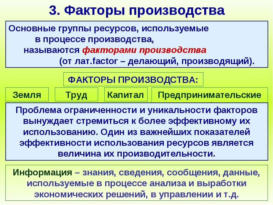 3. Факторы производства Основные группы ресурсов, используемые в процессе про...