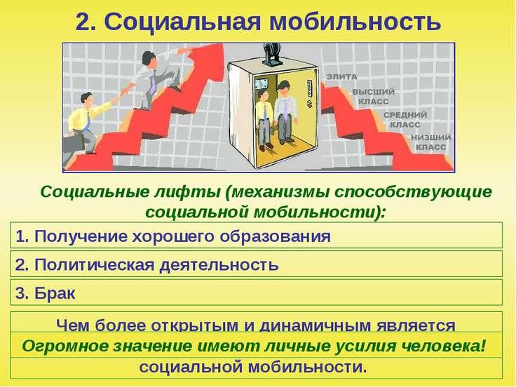 2. Социальная мобильность Социальные лифты (механизмы способствующие социальн...