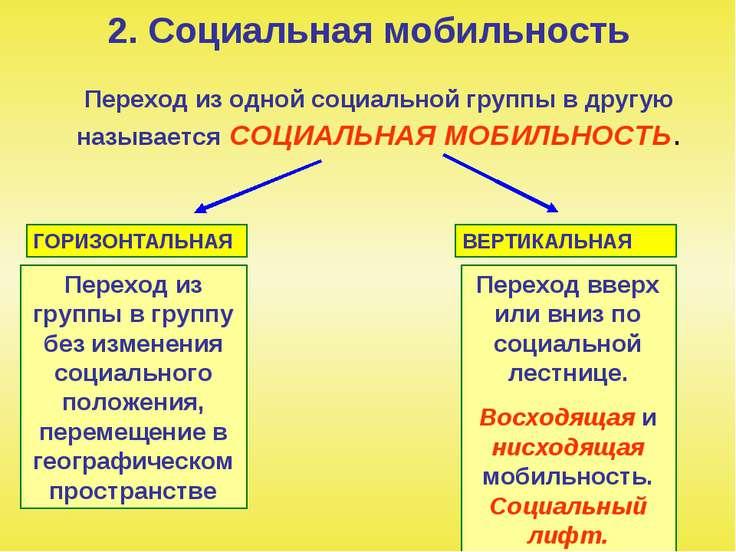 2. Социальная мобильность Переход из одной социальной группы в другую называе...