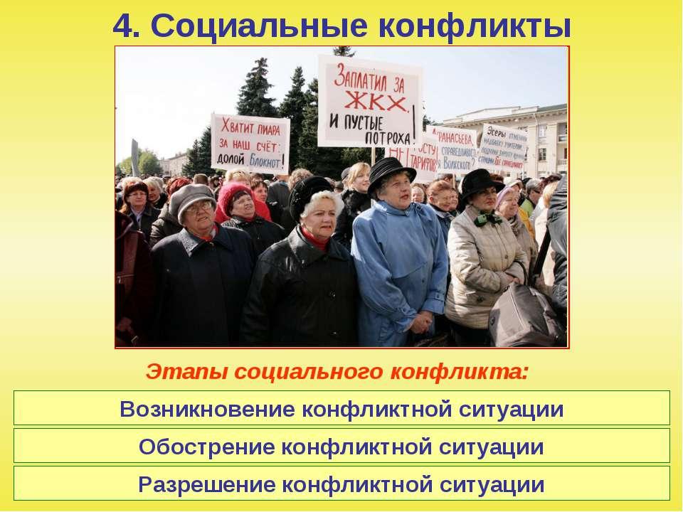 4. Социальные конфликты Этапы социального конфликта: Возникновение конфликтно...