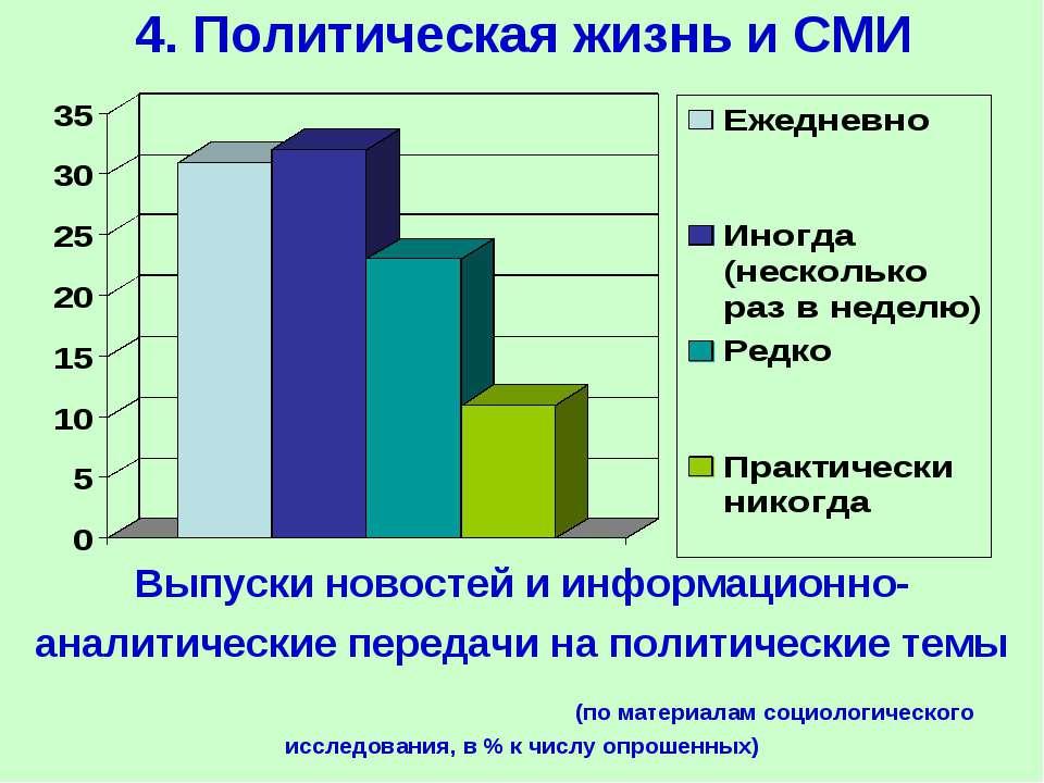 4. Политическая жизнь и СМИ Выпуски новостей и информационно-аналитические пе...
