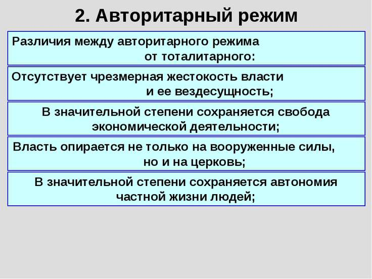 2. Авторитарный режим Различия между авторитарного режима от тоталитарного: О...