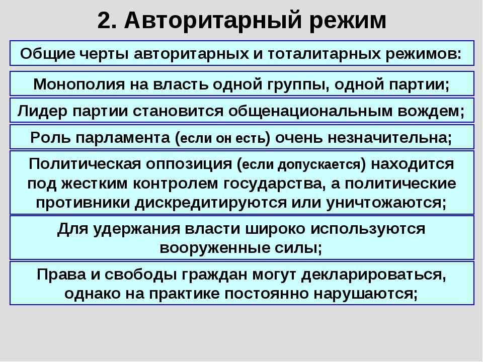 2. Авторитарный режим Общие черты авторитарных и тоталитарных режимов: Монопо...