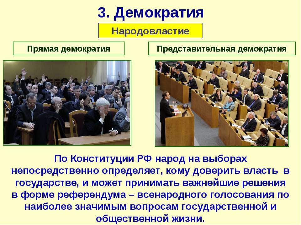 3. Демократия Народовластие Прямая демократия Представительная демократия По ...