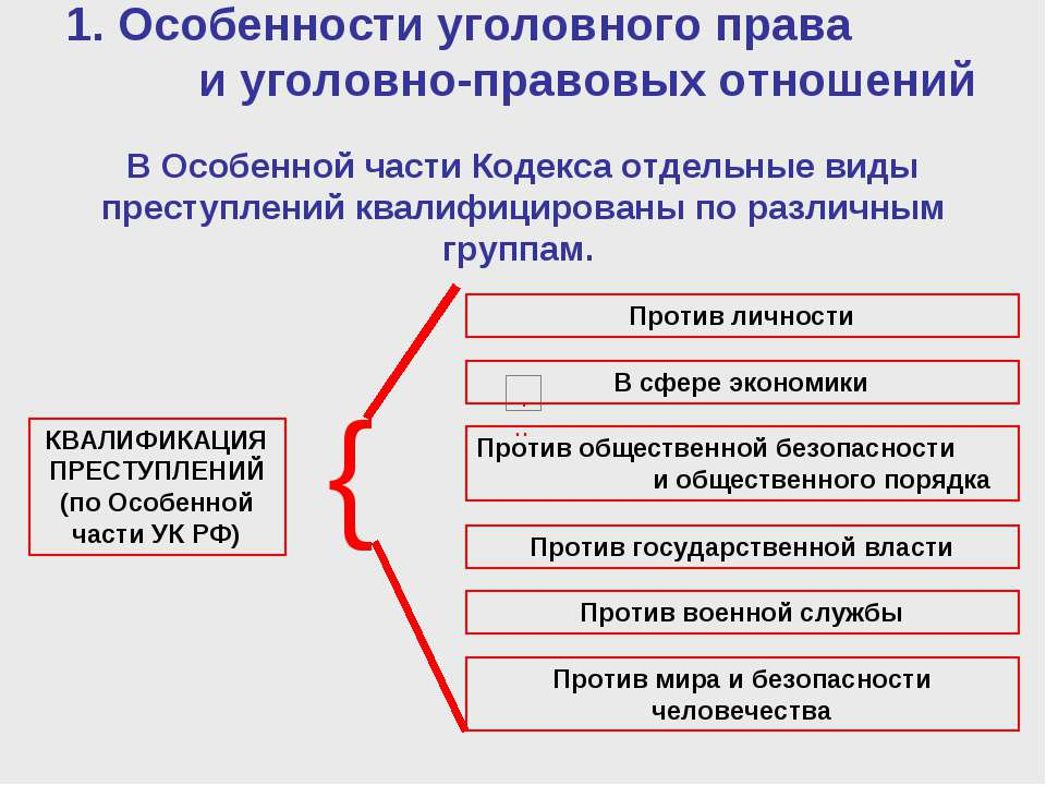 1. Особенности уголовного права и уголовно-правовых отношений В Особенной час...