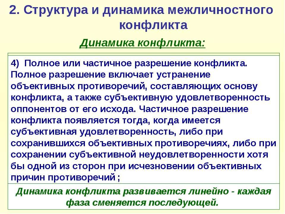 2. Структура и динамика межличностного конфликта Динамика конфликта: 1)возни...