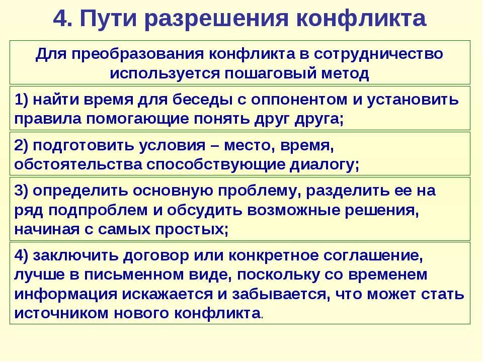 4. Пути разрешения конфликта Для преобразования конфликта в сотрудничество ис...