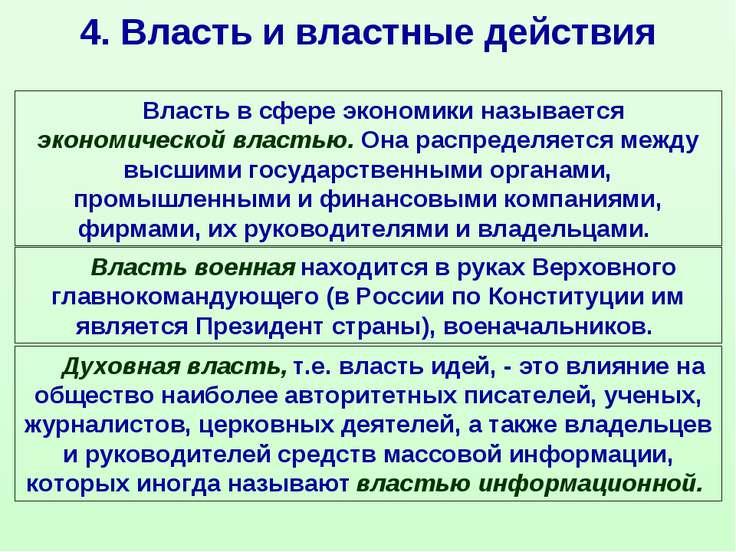 4. Власть и властные действия Власть в сфере экономики называется эконо...