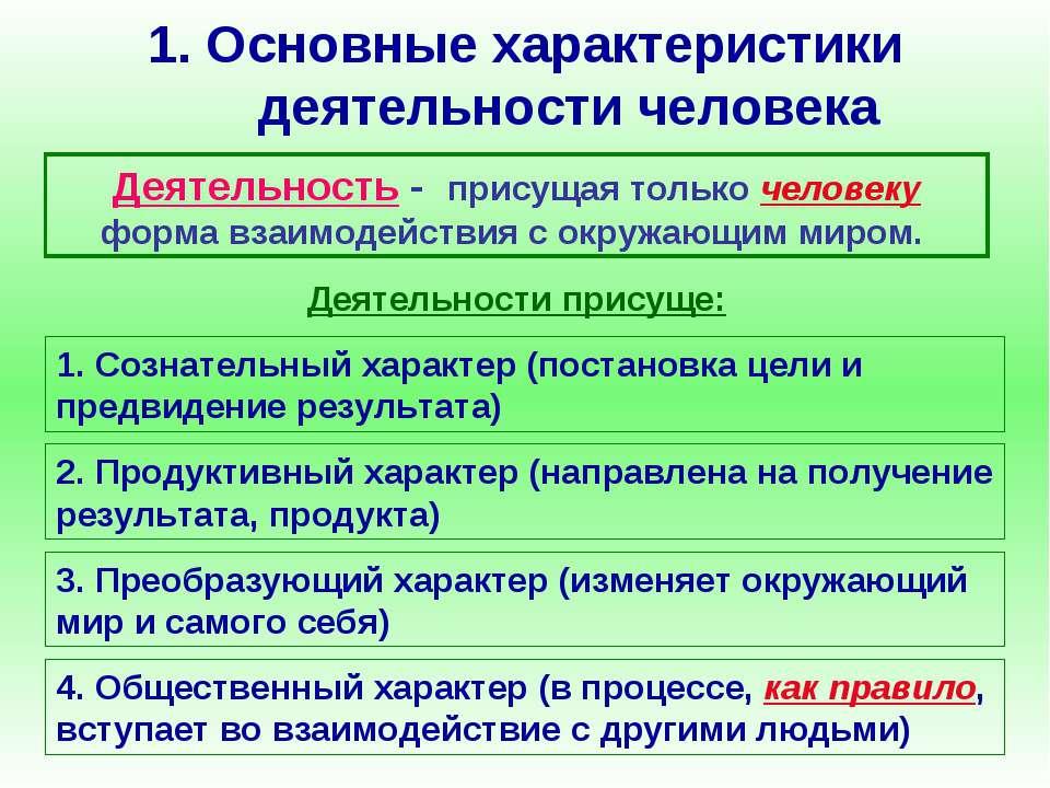 1. Основные характеристики деятельности человека Деятельность - присущая толь...