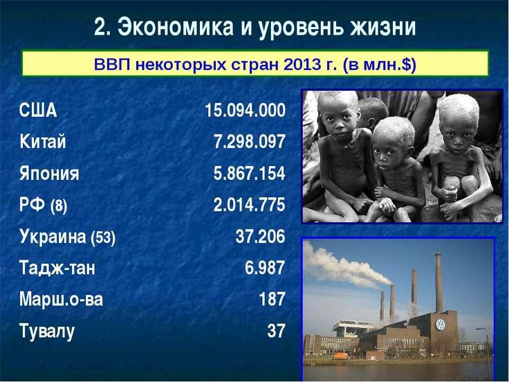 2. Экономика и уровень жизни ВВП некоторых стран 2013 г. (в млн.$)