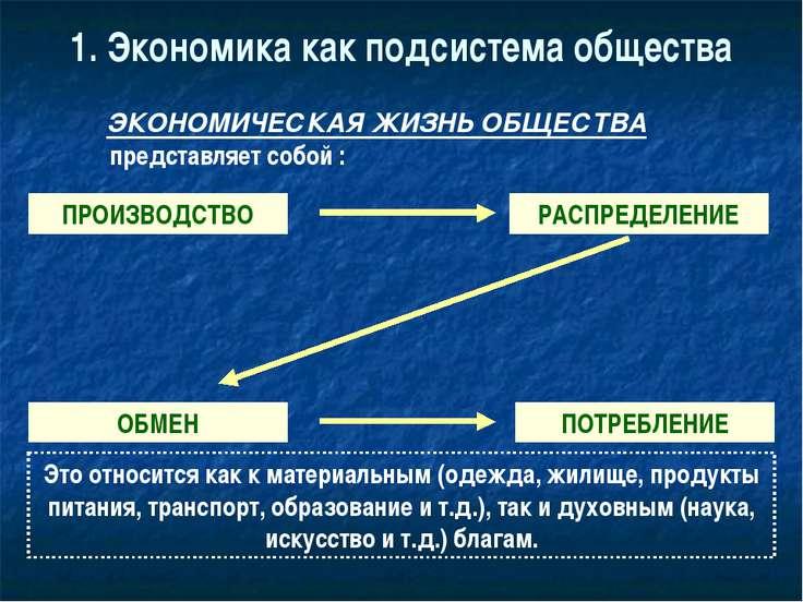 1. Экономика как подсистема общества ЭКОНОМИЧЕСКАЯ ЖИЗНЬ ОБЩЕСТВА представляе...