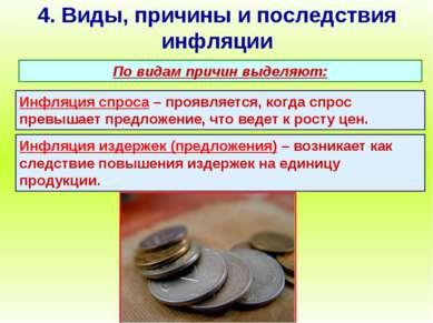4. Виды, причины и последствия инфляции По видам причин выделяют: Инфляция сп...