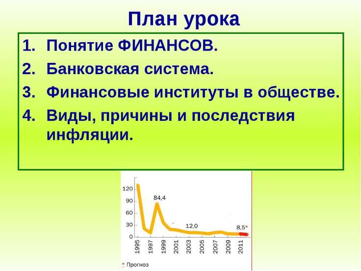 План урока Понятие ФИНАНСОВ. Банковская система. Финансовые институты в общес...