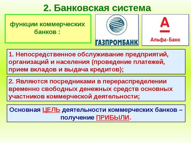 2. Банковская система функции коммерческих банков : 1. Непосредственное обслу...