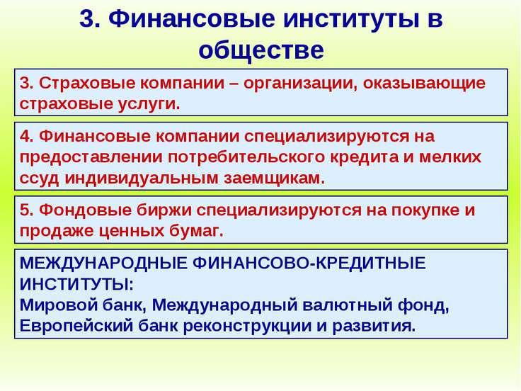 3. Финансовые институты в обществе 3. Страховые компании – организации, оказы...