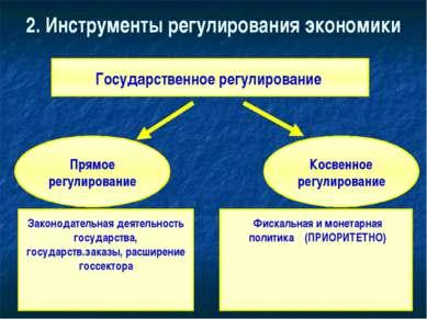 2. Инструменты регулирования экономики Государственное регулирование Прямое р...