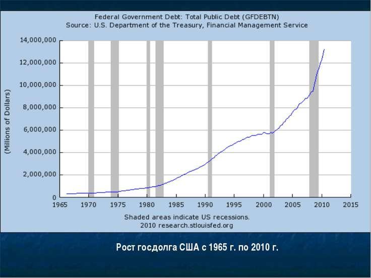 4. Бюджетно-налоговая политика При ДИФИЦИТЕ БЮДЖЕТА Государство вынуждено при...