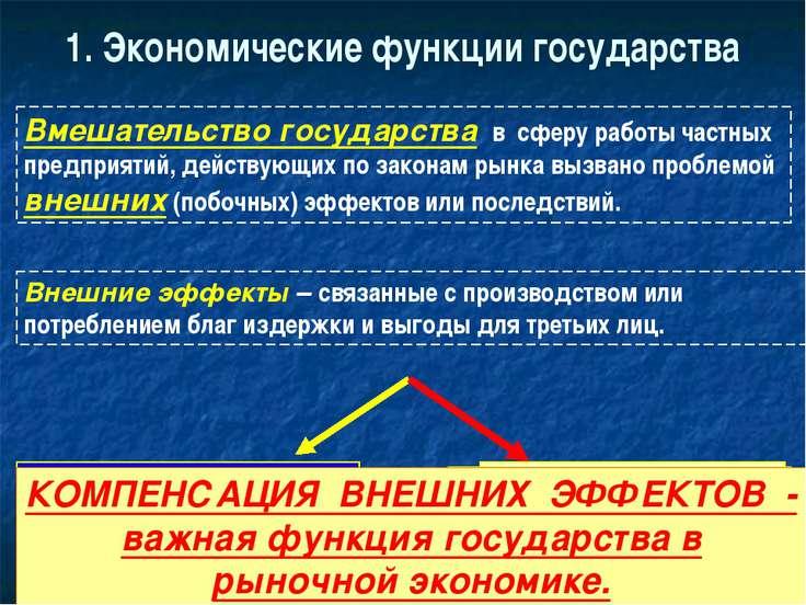 1. Экономические функции государства Вмешательство государства в сферу работы...