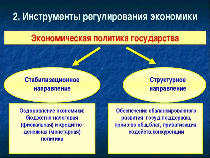 2. Инструменты регулирования экономики Экономическая политика государства Ста...