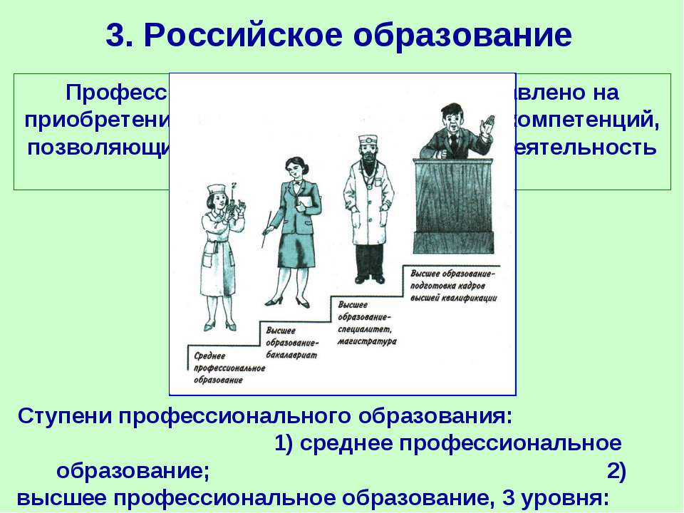 3. Российское образование Ступени профессионального образования: 1) среднее п...