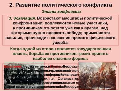 2. Развитие политического конфликта Этапы конфликта 3. Эскалация. Возрастают ...