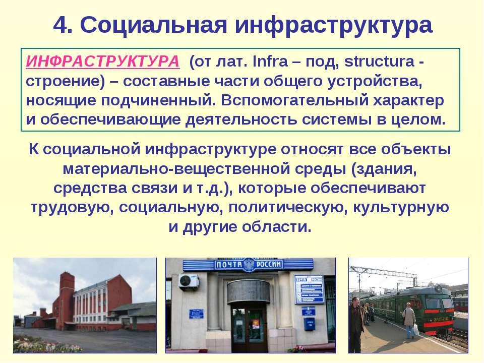 4. Социальная инфраструктура ИНФРАСТРУКТУРА (от лат. Infra – под, structura -...