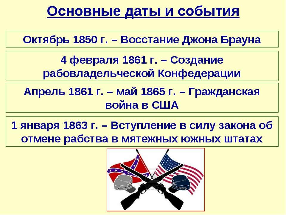 Основные даты и события Октябрь 1850 г. – Восстание Джона Брауна 4 февраля 18...