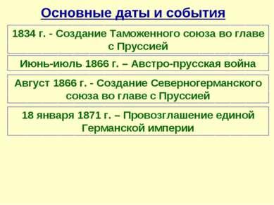 Основные даты и события 1834 г. - Создание Таможенного союза во главе с Прусс...