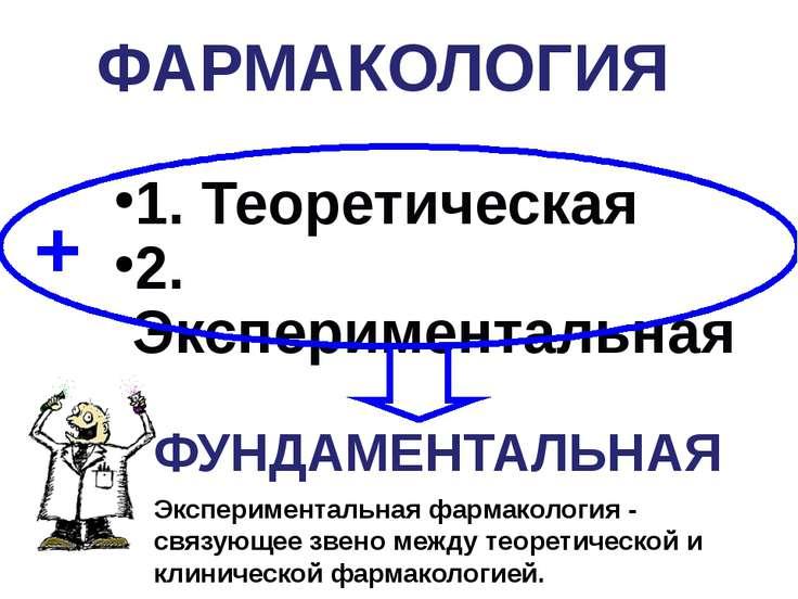 1. Теоретическая 2. Экспериментальная ФАРМАКОЛОГИЯ ФУНДАМЕНТАЛЬНАЯ Эксперимен...