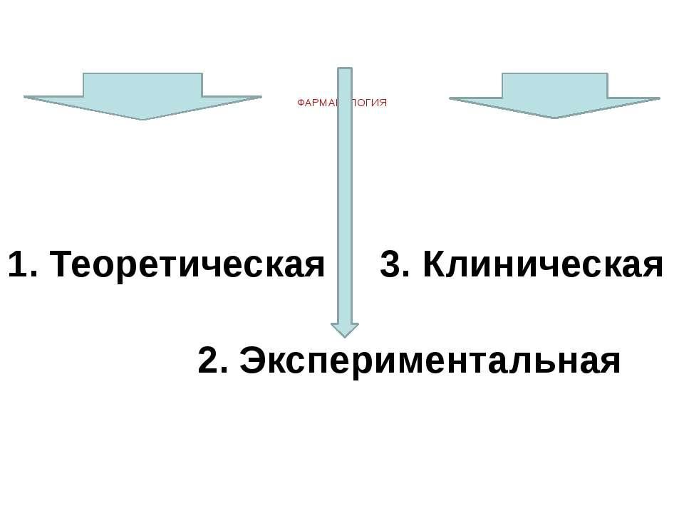 ФАРМАКОЛОГИЯ 1. Теоретическая 3. Клиническая 2. Экспериментальная