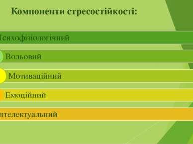 Компоненти стресостійкості:
