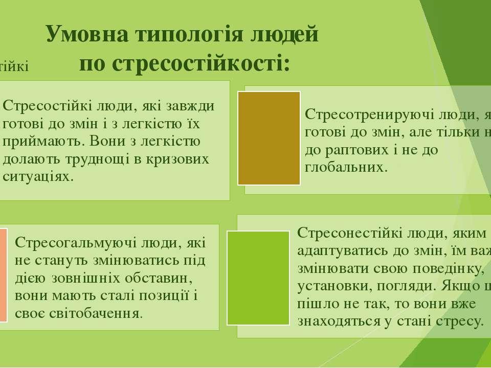 Умовна типологія людей по стресостійкості:
