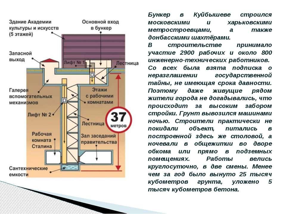 Бункер в Куйбышеве строился московскими и харьковскими метростроевцами, а так...
