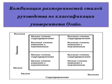 Комбинация размеренностей стилей руководства по классификации университета Ог...