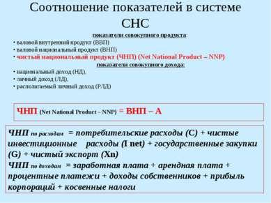 Соотношение показателей в системе СНС показатели совокупного продукта: валово...