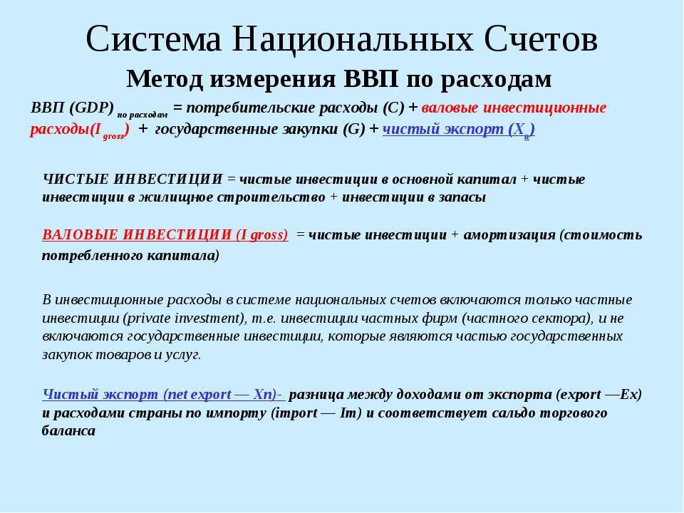 Система Национальных Счетов Метод измерения ВВП по расходам ЧИСТЫЕ ИНВЕСТИЦИИ...