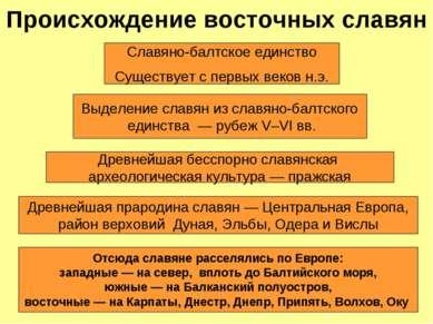 Происхождение восточных славян Славяно-балтское единство Существует с первых ...