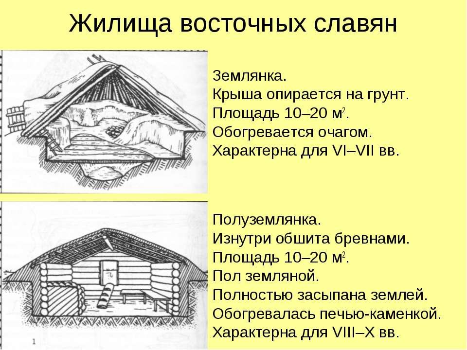 Жилища восточных славян Землянка. Крыша опирается на грунт. Площадь 10–20 м2....