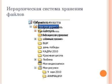 Иерархическая система хранения файлов