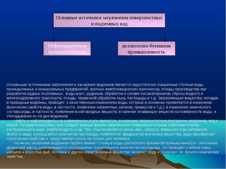 Основными источниками загрязнения и засорения водоемов является недостаточно ...