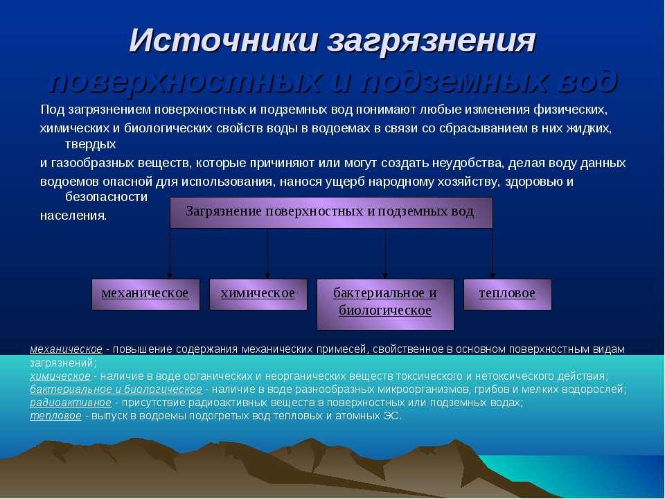 Источники загрязнения поверхностных и подземных вод Под загрязнением поверхно...
