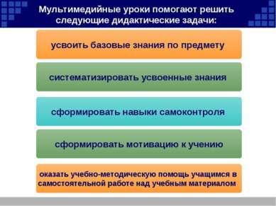 Мультимедийные уроки помогают решить следующие дидактические задачи: усвоить ...