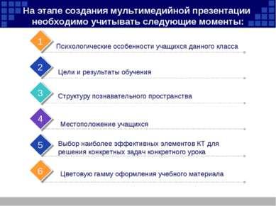 1 6 Структуру познавательного пространства На этапе создания мультимедийной п...