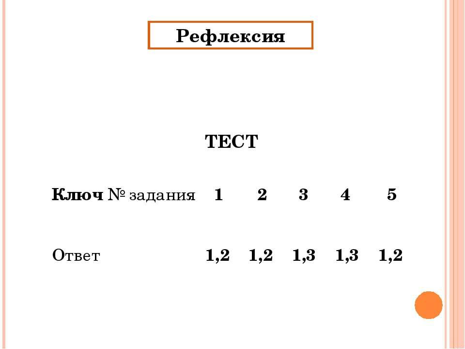 Рефлексия ТЕСТ Ключ № задания 1 2 3 4 5 Ответ 1,2 1,2 1,3 1,3 1,2