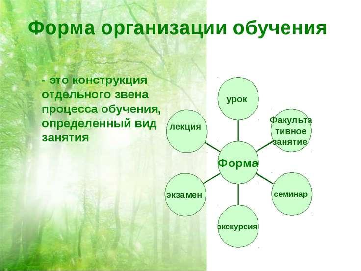 Форма организации обучения - это конструкция отдельного звена процесса обучен...