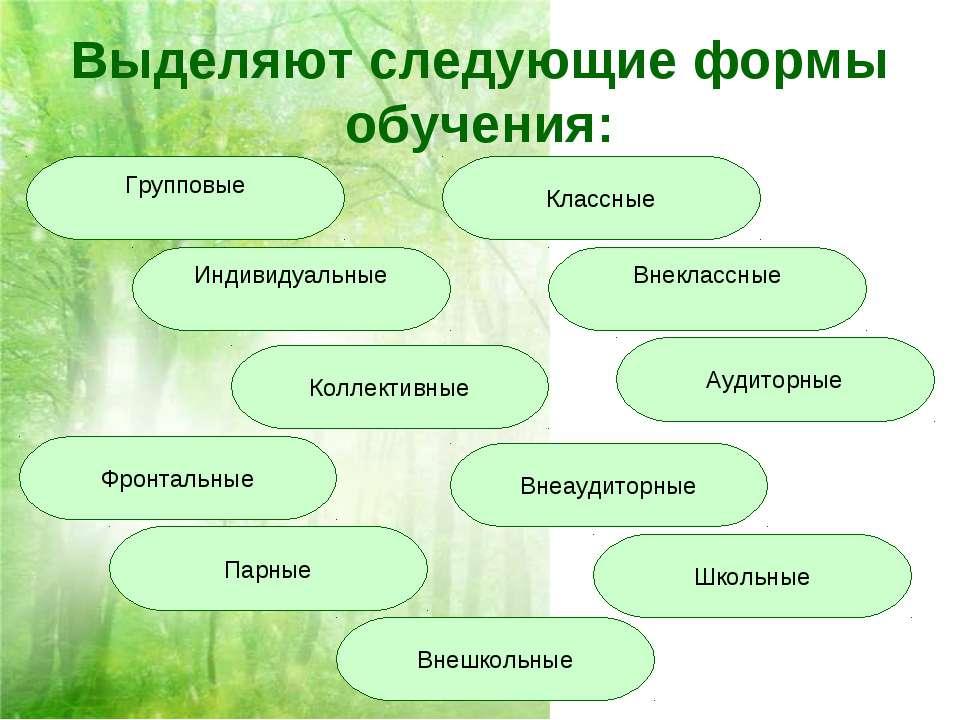 Выделяют следующие формы обучения: Групповые Индивидуальные Коллективные Фрон...